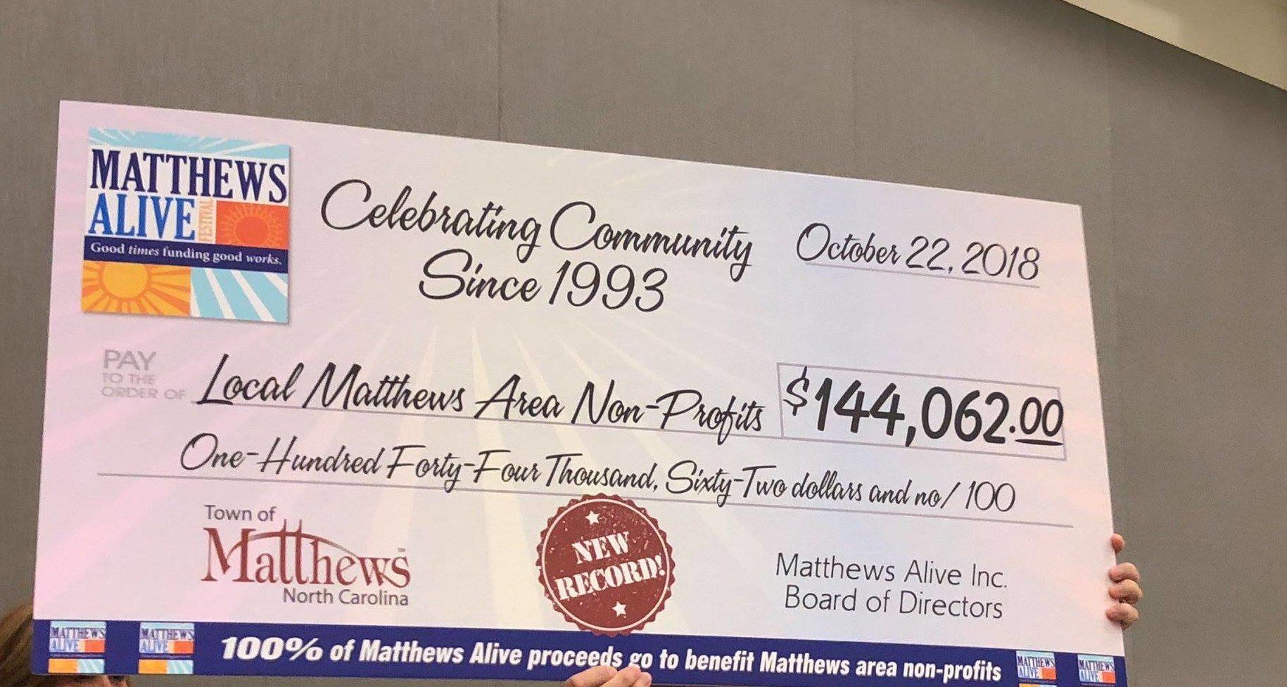 Matthews Alive check